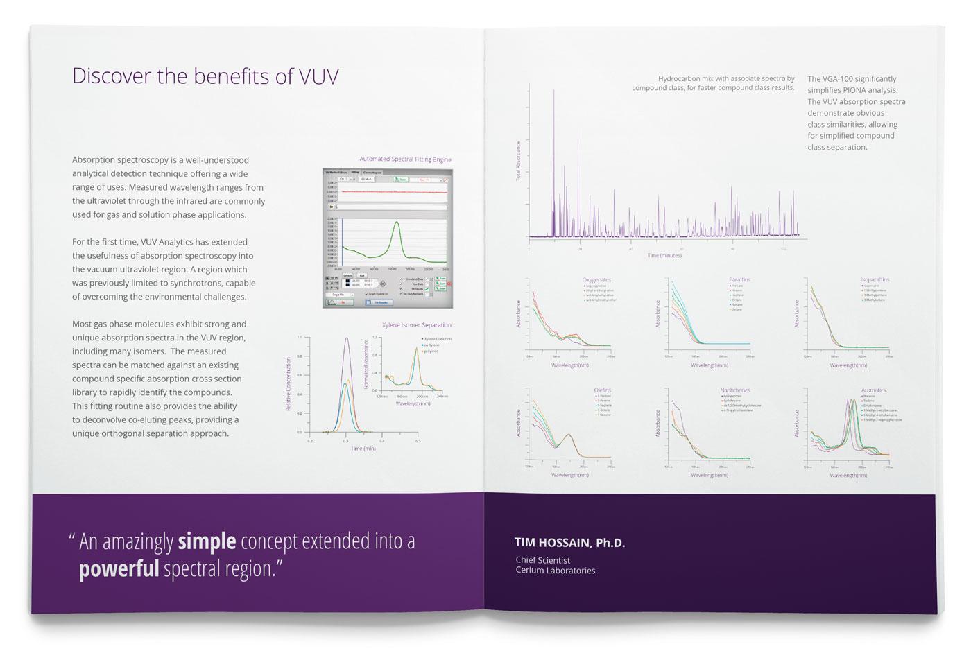 vuv spread 4